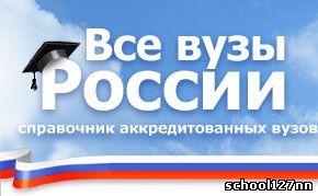 Все вузы России